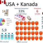 USA_Kanada